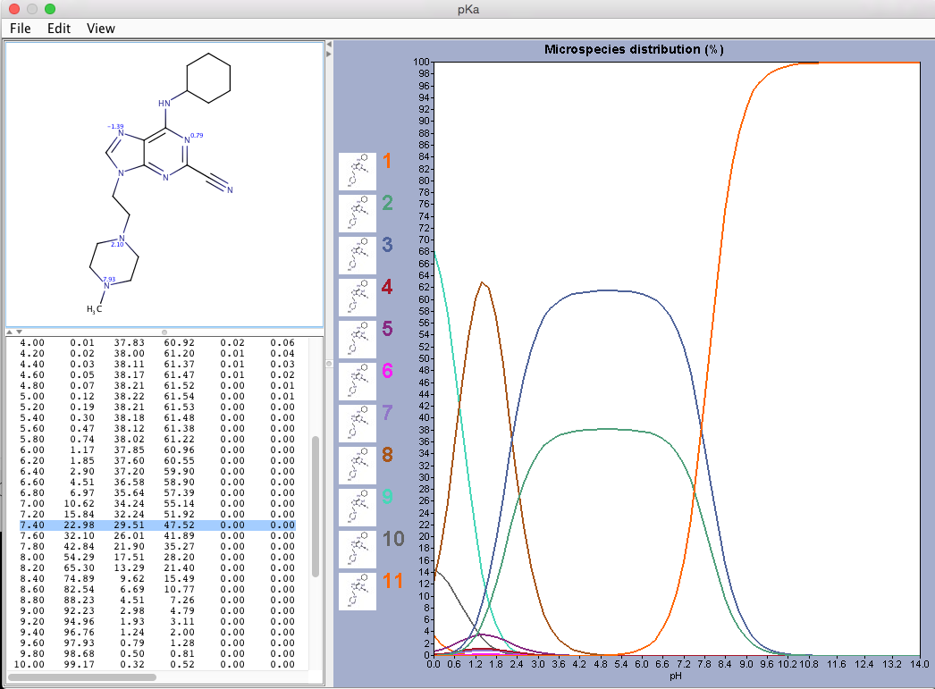 CPMD for QM/MM simulation – Bonvin Lab