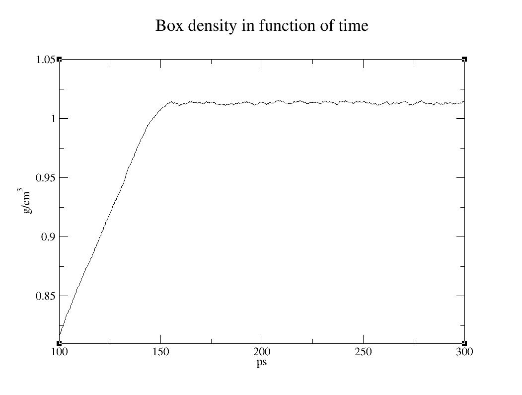CPMD for QM/MM simulation – Bonvin Lab